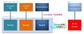 PureHANA移行期間短縮ツール SAP Advanced SQL Migration