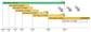 【SAP HANAが10周年】HANA 1.0サポート終了まで1年を切るため、HANA 2.0の移行を考える