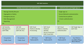SAPのID&アクセス管理について(SAP IdM & SAP GRC-AC)