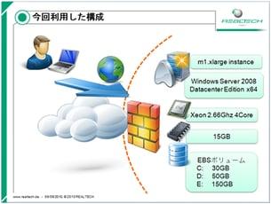 性能編1:Amazon クラウド- AWS/EC2でSAP環境構築(7/10)