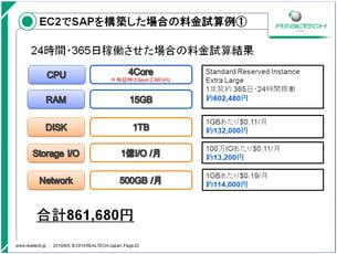 まとめ:Amazonクラウド- AWS/EC2でSAP環境構築(10/10)
