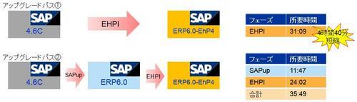 Comparison-EHP.JPG