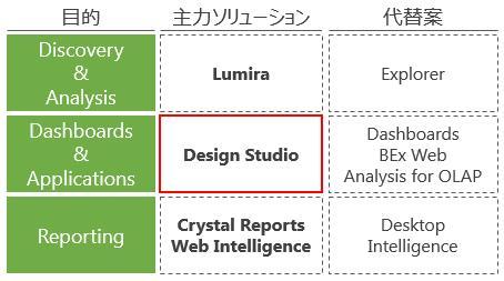 Design Studio Role.jpg