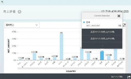 Fiori KPI Modeler Drilldown1.jpg
