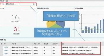 Tech JAMリプレイ:HANAテキスト検索でのナレッジ管理効率化