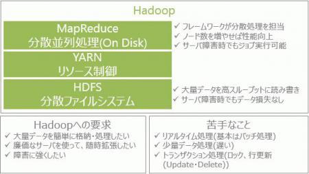 Hadoop Overview.jpg