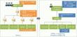 4/6 機械学習:S/4HANA, Vora & Spark on AWSから生まれる価値