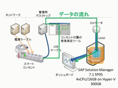 PoC-PowerMon.jpg