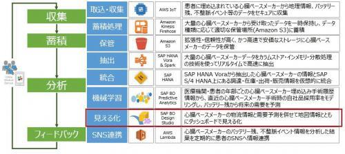 Process4 Visualize.jpg