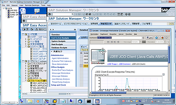 Remote Desktop Connection Manager(RDCMan)は便利