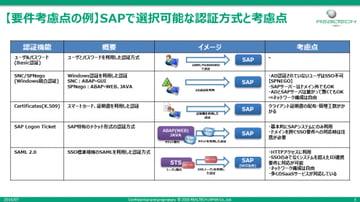 SAPのSSO技術についてSAP Portalを例に説明します