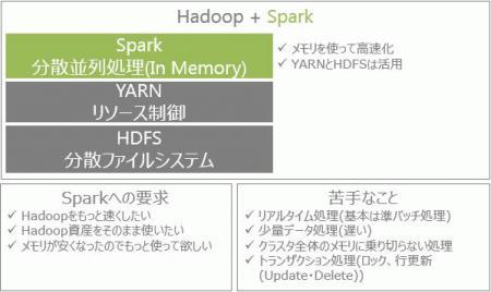 Spark Overview.jpg