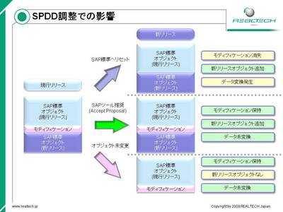 Upgrade_3.jpg
