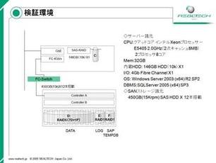 第4回:アップグレード同時適用編:SAPエンハンスメントパッケージ(EhP4)適用の実際