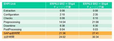 ehp4-result.jpg