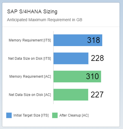impact-sap-solution-manager-s4hana-image3