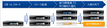 Nutanix 拡張性:SAP on Nutanix