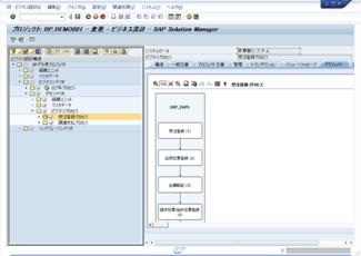 【SolMan】7.1新機能:Business Process Blueprinting (BPB)