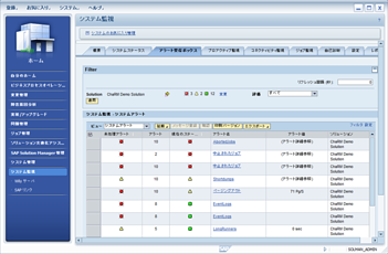 【SolMan】SolMan70EHP1にBusiness Clientで接続できます。