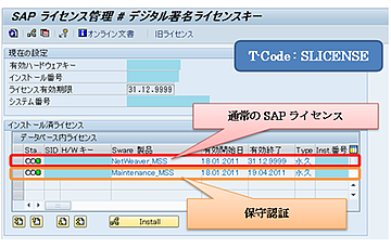 Solution Manager:SolMan保守認証の仕組み、内部動作を解説します。