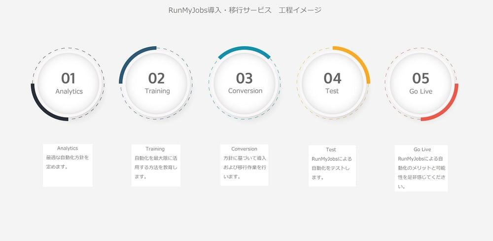 RMJ_導入移行サービス挿絵