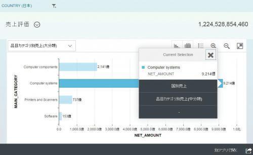 Fiori KPI Modeler Drilldown2.jpg