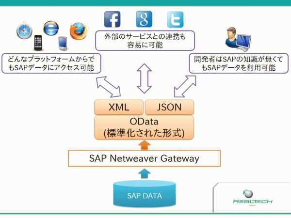 GatewayOverview.png