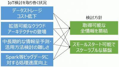 IoT Consideration.jpg