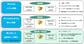SAP S/4HANAの選択的データ移行