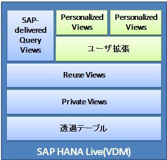 HANA_Live.jpg